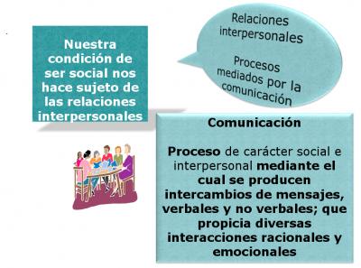 20110218021939-comunicacion.png